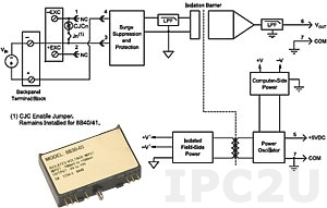 8B41-02 Analog Voltage Input Module, Input -5...+5 V, Output -5...+5 V, 1 kHz Bandwidth