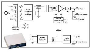 SCM5B31-05 Analog Voltage Input Module, Input -5...+5 V, Output 0...+5 V, 4 Hz Bandwidth