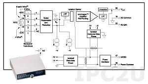 SCM5B34N-01 από Dataforth Corporation