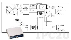 SCM5B38-36 Strain Gage Input Module, Full Bridge, Input 100 Ohm...10 kOhm and -33,3...+33,3mV, Output -5...+5V