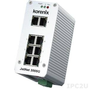 JetNet 3008G από KORENIX