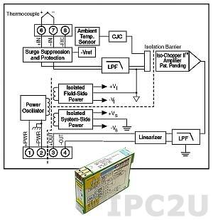 DSCA47S-10C Isolated Linearized Thermocouple S Input Module, Input +500...+1750°C, Output 4...20 mA