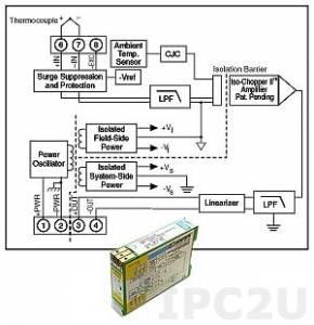 DSCA47T-07E από Dataforth Corporation