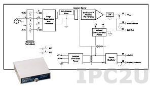 SCM5B41-05 Analog Voltage Input Module, Input -5...+5 V, Output 0...+5 V, 10 kHz Bandwidth