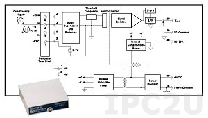 SCM5B45-26 Frequency Input Module, Input 0...25 kHz, Output 0...+5 V