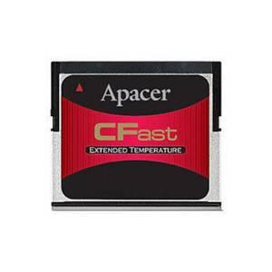 APCFA064GQAHS-DCM