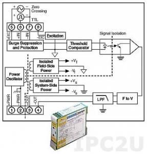 DSCA45-02E  Dataforth Corporation