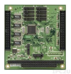 PM-1028-8-R20  IEI