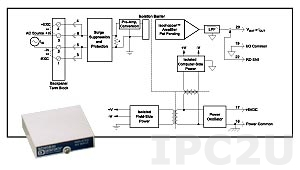 SCM5B33-02E  Dataforth Corporation